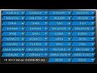 F1 2013 Codemasters - All Setups / Todos Los Reglajes