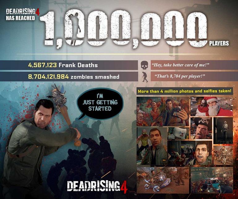 Dead Rising 4 supera el millón de jugadores