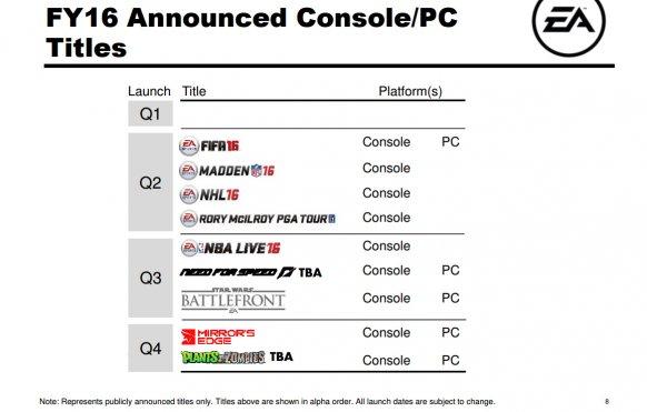 Mirror's Edge 2 se estrenará en PC y consolas a principios de 2016